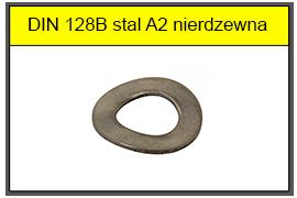 DIN_128B_A2