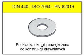 DIN 440 - ISO 7094 - PN-82019