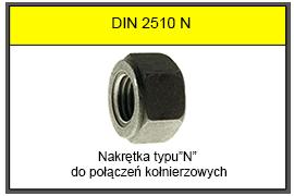 DIN 2510_N