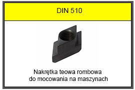 DIN_510