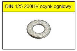 DIN 125 TZN