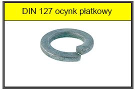 DIN_127_FLZN