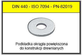 DIN_440